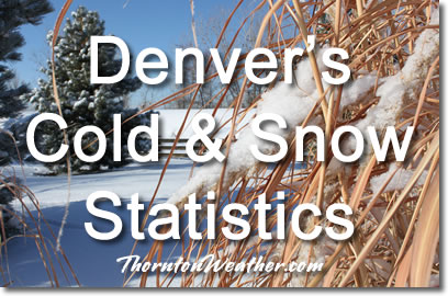 Denver's Cold and Snow Statistics