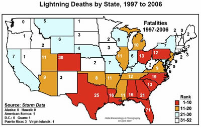 Lightning Deaths by State